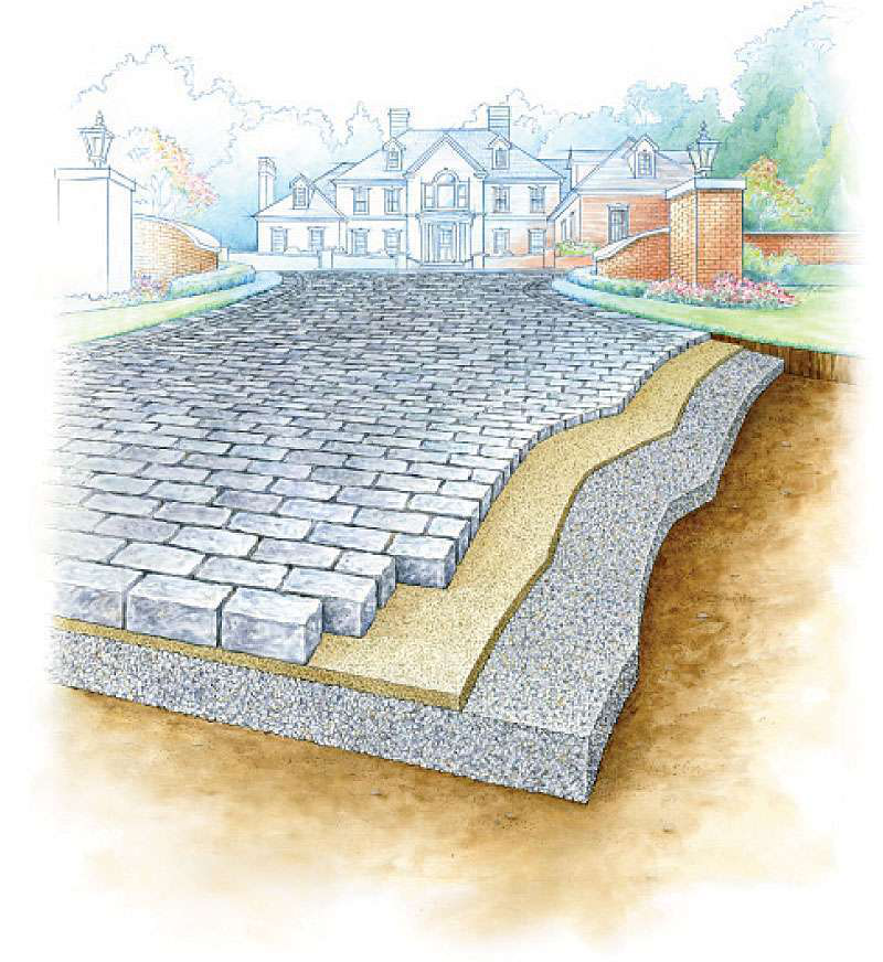 5 Ways To Add Landscape Lighting To Concrete Hardscaping: Paver Driveway