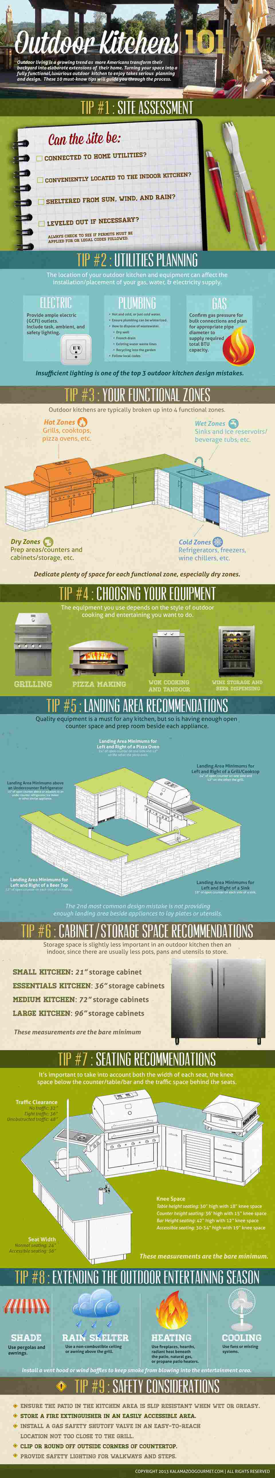 Nine tips for building an outdoor kitchen