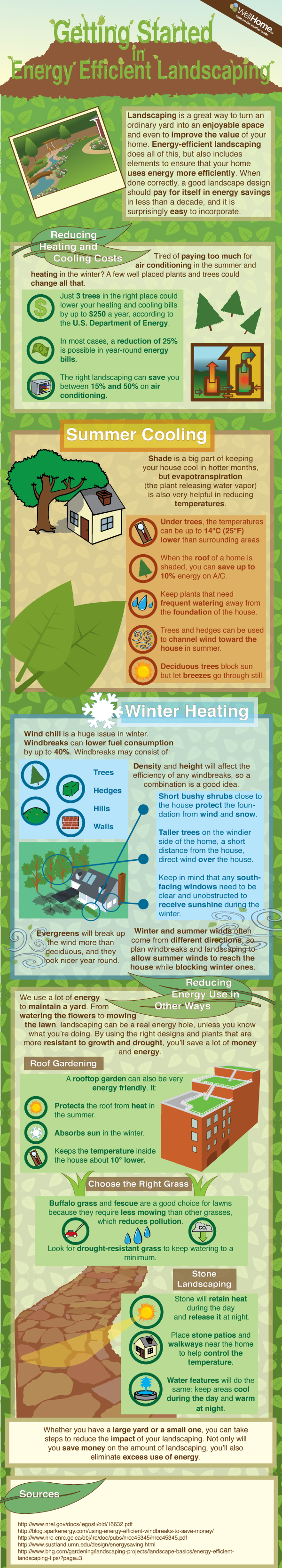 How To Create Energy-Efficient Landscapes