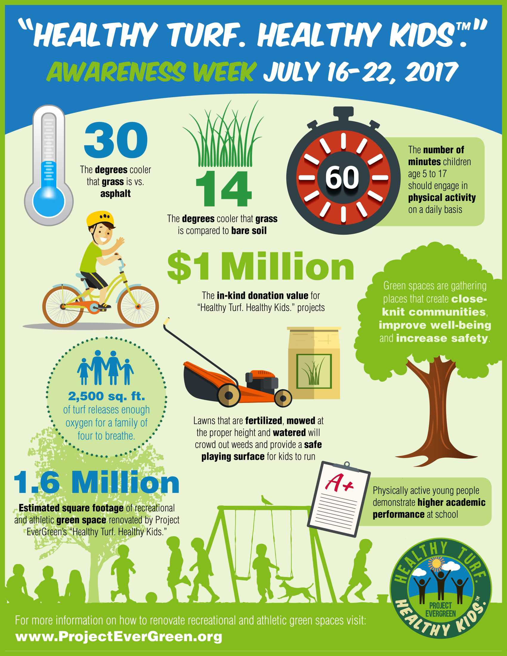 2017 HTHK Awareness Week Infographic-1