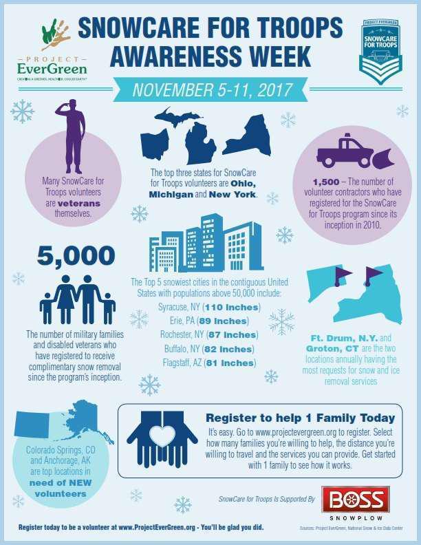 snowcare awareness