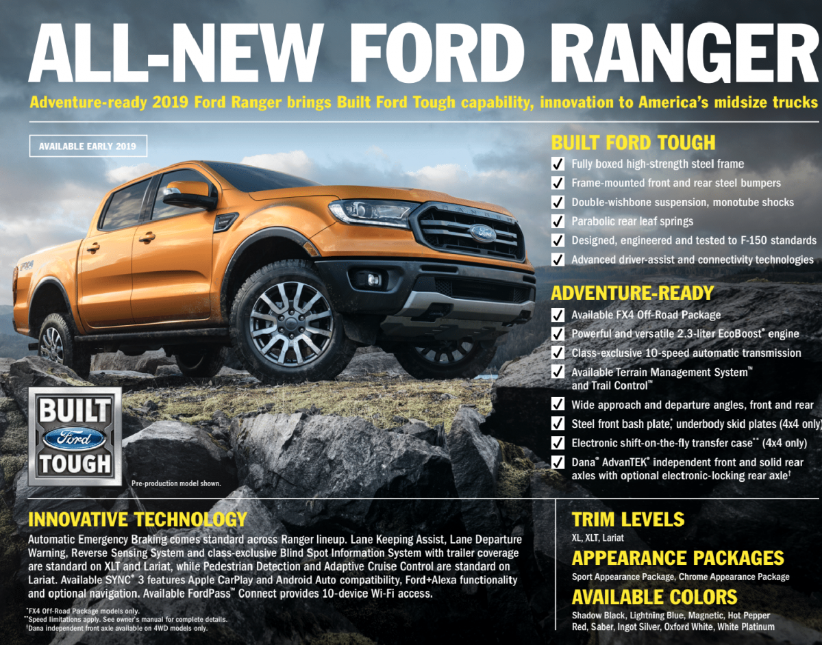 Brand New 2019 Ford Ranger Unleashes More Capabilities