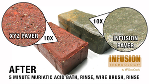 Infographic of Willow Creek Paving Stones Infusion Technology