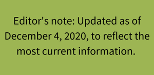 Editor's note: Updated as of December 4, 2020, to reflect the most current information