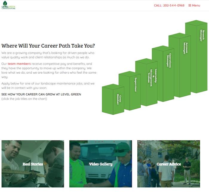 Level green landscaping websitte